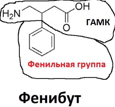 схема фенибута